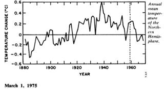 北半球の気温の推移1975年の米国科学アカデミー.png